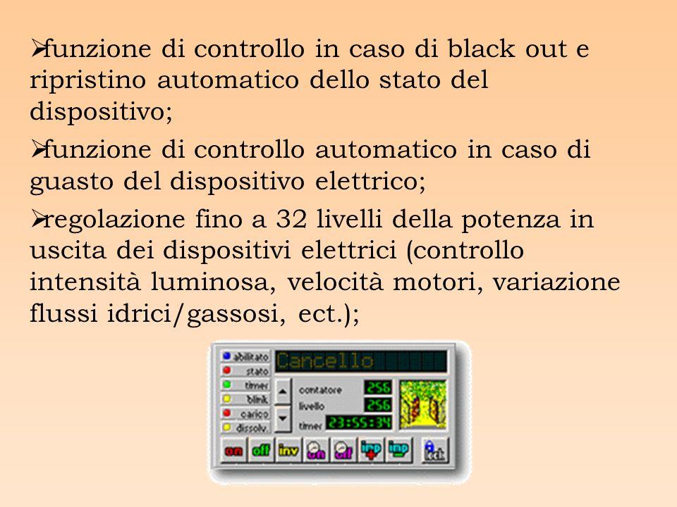 funzione di controllo in caso di black out e ripristino automatico dello stato del dispositivo; funzione di controllo automatico in caso di guasto del dispositivo elettrico; regolazione fino a 32 livelli della potenza in uscita dei dispositivi elettrici (controllo intensità luminosa, velocità motori, variazione flussi idrici/gassosi, ect.);