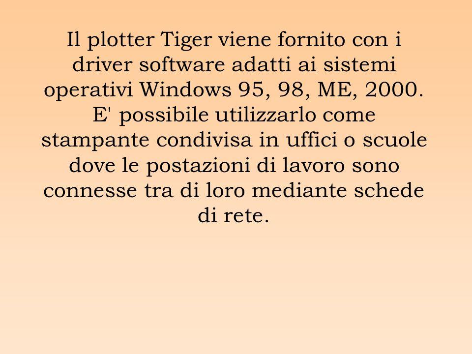 Il plotter Tiger viene fornito con i driver software adatti ai sistemi operativi Windows 95, 98, ME, 2000.