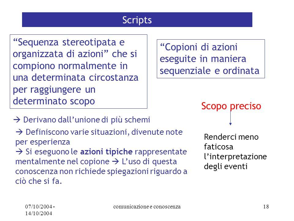 07/10/2004 - 14/10/2004 comunicazione e conoscenza18 Scripts Sequenza stereotipata e organizzata di azioni che si compiono normalmente in una determin