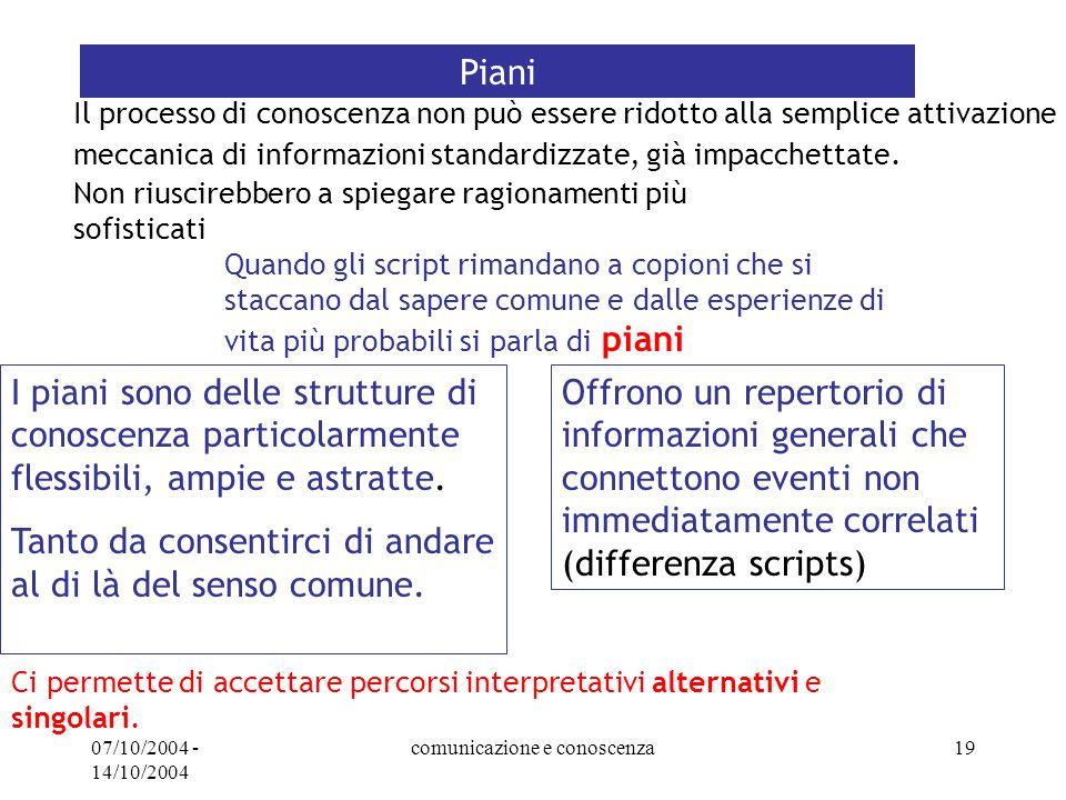 07/10/2004 - 14/10/2004 comunicazione e conoscenza19 Piani Il processo di conoscenza non può essere ridotto alla semplice attivazione meccanica di inf