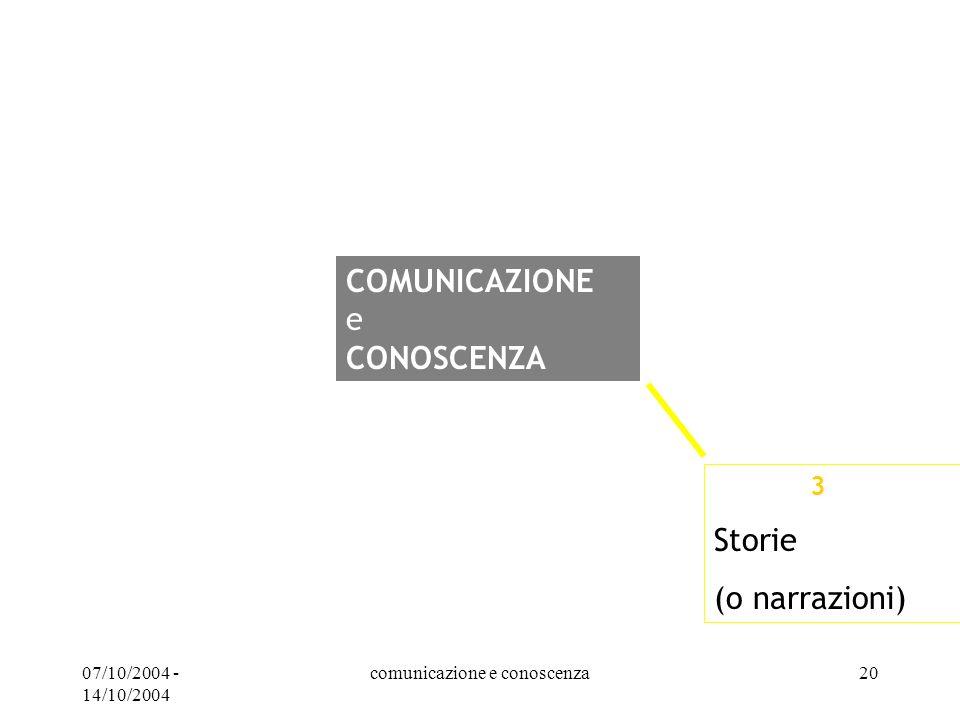 07/10/2004 - 14/10/2004 comunicazione e conoscenza20 COMUNICAZIONE e CONOSCENZA 3 Storie (o narrazioni)