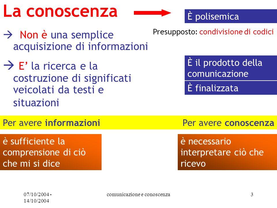 07/10/2004 - 14/10/2004 comunicazione e conoscenza3 La conoscenza Non è una semplice acquisizione di informazioni Per avere informazioni è sufficiente