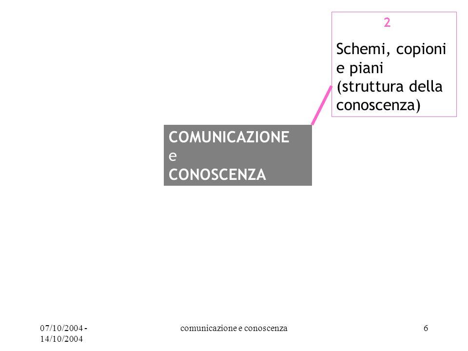 07/10/2004 - 14/10/2004 comunicazione e conoscenza6 COMUNICAZIONE e CONOSCENZA 2 Schemi, copioni e piani (struttura della conoscenza)