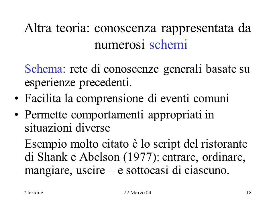 7 lezione22 Marzo 0418 Altra teoria: conoscenza rappresentata da numerosi schemi Schema: rete di conoscenze generali basate su esperienze precedenti.