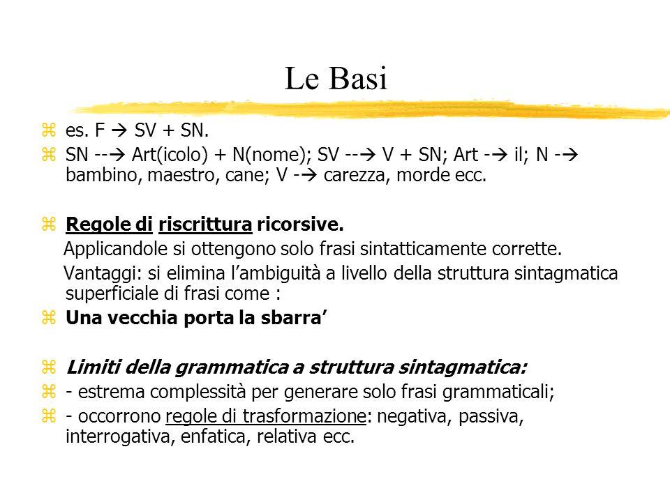 Le Basi z es. F SV + SN. z SN -- Art(icolo) + N(nome); SV -- V + SN; Art - il; N - bambino, maestro, cane; V - carezza, morde ecc. z Regole di riscrit