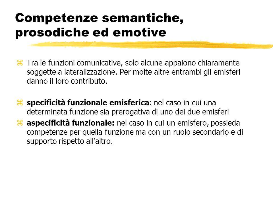 Competenze semantiche, prosodiche ed emotive zTra le funzioni comunicative, solo alcune appaiono chiaramente soggette a lateralizzazione. Per molte al