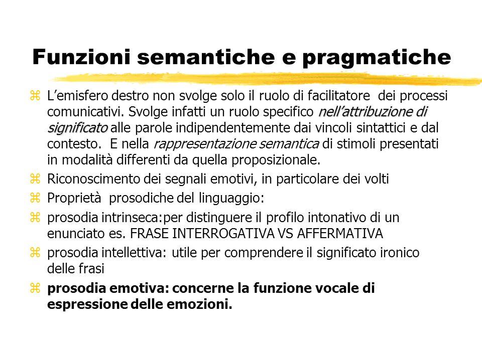 Funzioni semantiche e pragmatiche nellattribuzione di significato zLemisfero destro non svolge solo il ruolo di facilitatore dei processi comunicativi