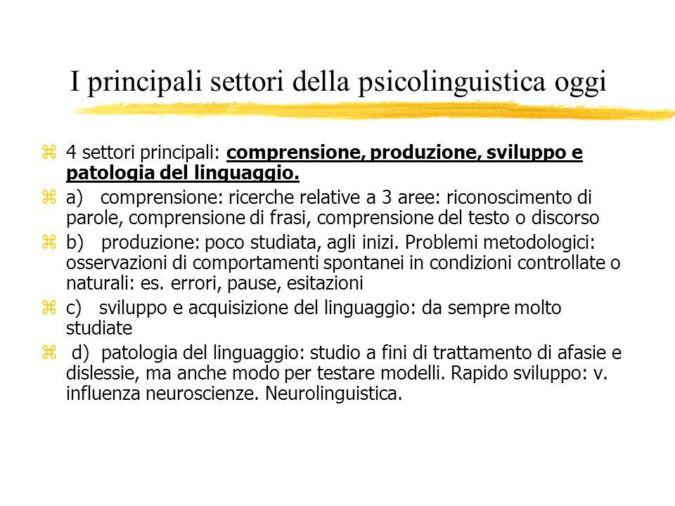I principali settori della psicolinguistica oggi z 4 settori principali: comprensione, produzione, sviluppo e patologia del linguaggio. z a) comprensi