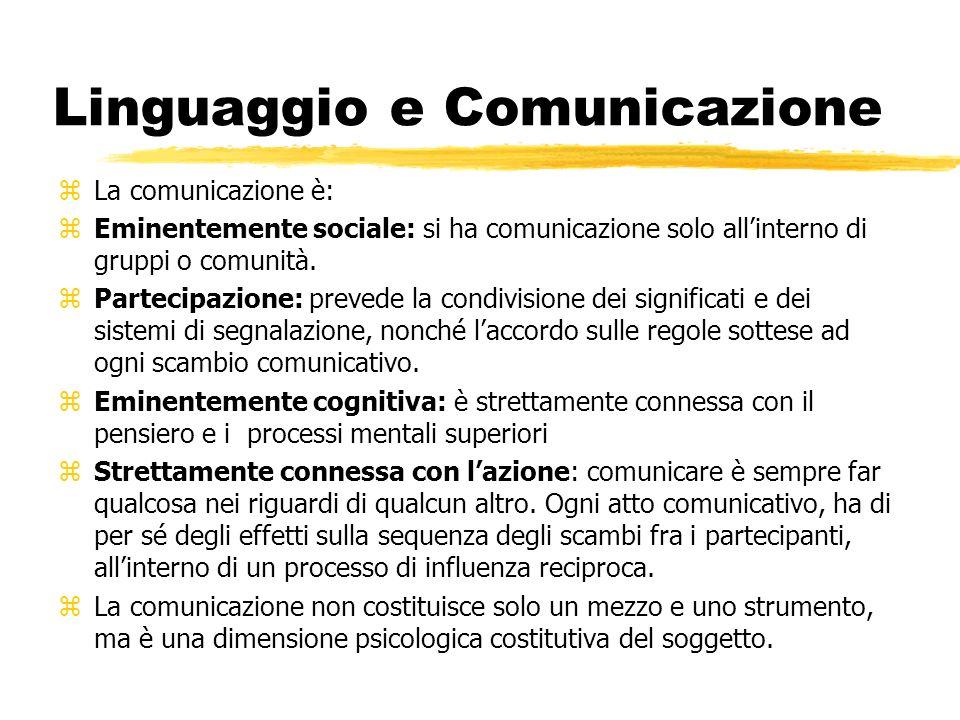 Linguaggio e Comunicazione zLa comunicazione è: zEminentemente sociale: si ha comunicazione solo allinterno di gruppi o comunità. zPartecipazione: pre