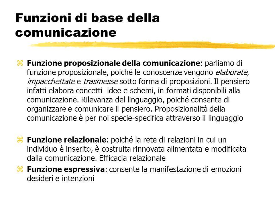 Funzioni di base della comunicazione zFunzione proposizionale della comunicazione: parliamo di funzione proposizionale, poiché le conoscenze vengono e