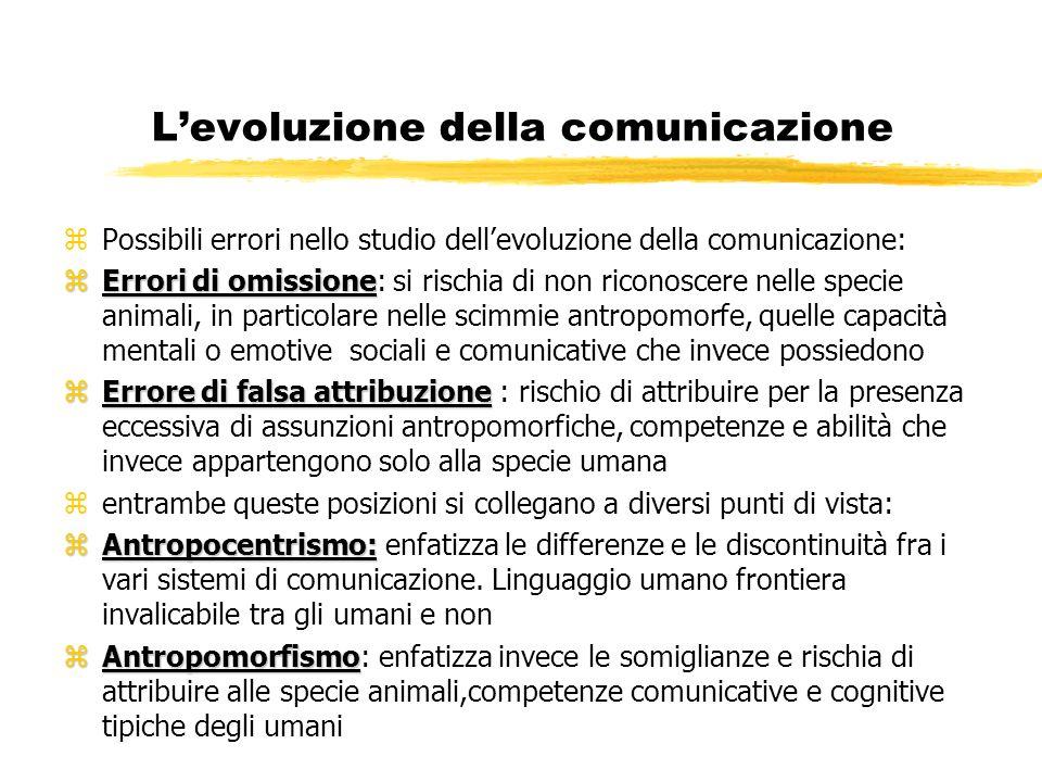 Levoluzione della comunicazione zPossibili errori nello studio dellevoluzione della comunicazione: zErrori di omissione zErrori di omissione: si risch