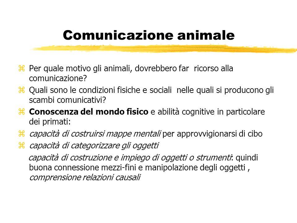 Comunicazione animale zPer quale motivo gli animali, dovrebbero far ricorso alla comunicazione? zQuali sono le condizioni fisiche e sociali nelle qual