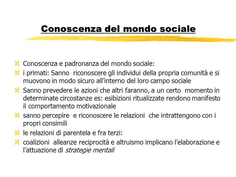 Conoscenza del mondo sociale zConoscenza e padronanza del mondo sociale: zi primati: Sanno riconoscere gli individui della propria comunità e si muovo