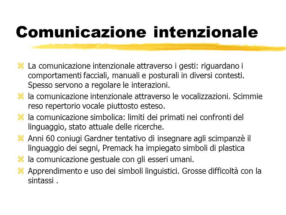 Comunicazione intenzionale zLa comunicazione intenzionale attraverso i gesti: riguardano i comportamenti facciali, manuali e posturali in diversi cont