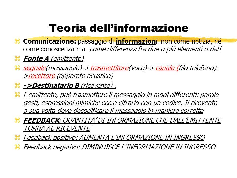 Teoria dellinformazione zComunicazione: passaggio di informazioni, non come notizia, né come conoscenza ma come differenza fra due o più elementi o da