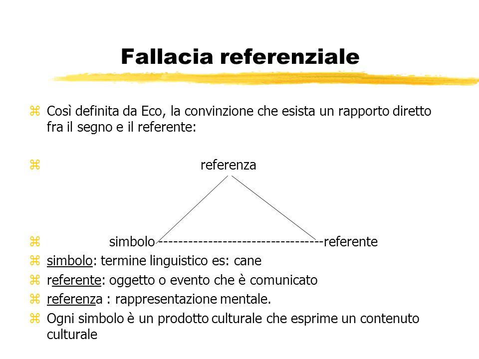 Fallacia referenziale zCosì definita da Eco, la convinzione che esista un rapporto diretto fra il segno e il referente: z referenza z simbolo --------