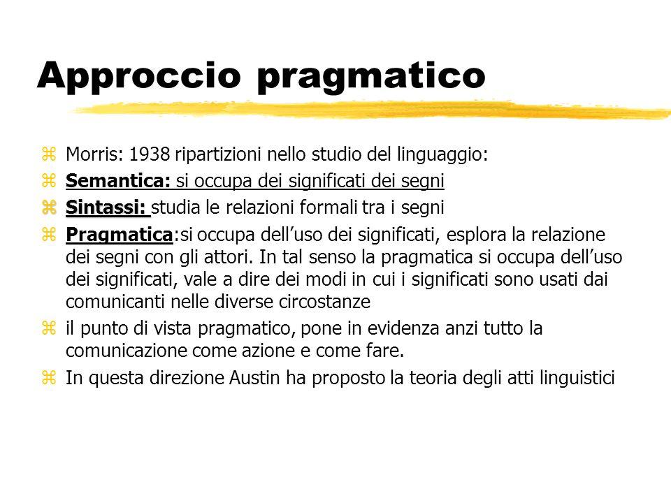 Approccio pragmatico zMorris: 1938 ripartizioni nello studio del linguaggio: zSemantica: si occupa dei significati dei segni zSintassi: zSintassi: stu