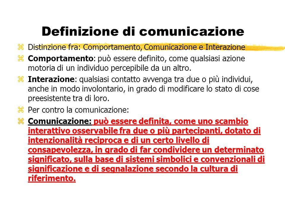 Definizione di comunicazione zDistinzione fra: Comportamento, Comunicazione e Interazione zComportamento: può essere definito, come qualsiasi azione m