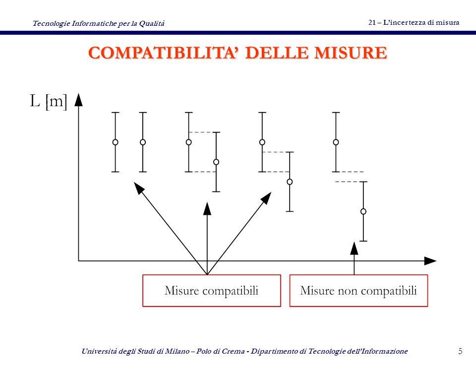21 – Lincertezza di misura Tecnologie Informatiche per la Qualità Università degli Studi di Milano – Polo di Crema - Dipartimento di Tecnologie dellInformazione 4 INCERTEZZA