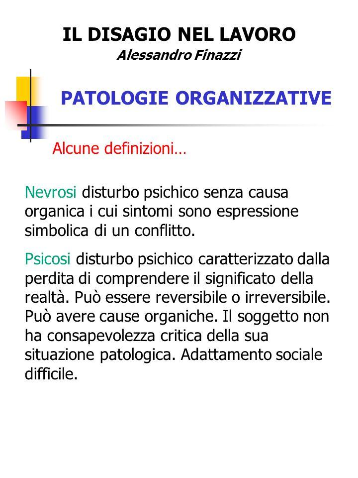 IL DISAGIO NEL LAVORO Alessandro Finazzi PATOLOGIE ORGANIZZATIVE Alcune definizioni… Nevrosi disturbo psichico senza causa organica i cui sintomi sono
