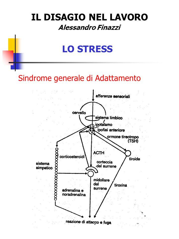 IL DISAGIO NEL LAVORO Alessandro Finazzi LO STRESS Sindrome generale di Adattamento