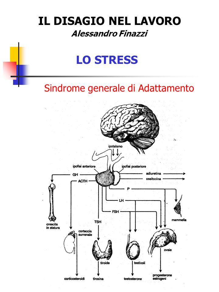 IL DISAGIO NEL LAVORO Alessandro Finazzi PATOLOGIE ORGANIZZATIVE Le resistenze al cambiamento Lorganizzazione nevrotica può guarire.
