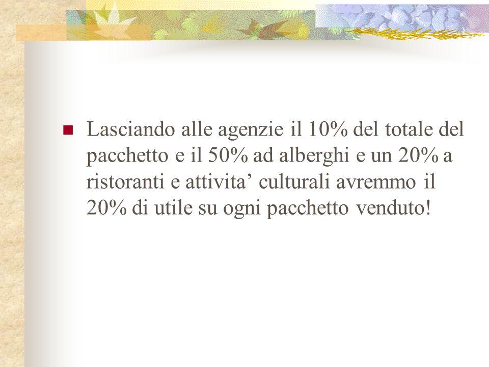 Lasciando alle agenzie il 10% del totale del pacchetto e il 50% ad alberghi e un 20% a ristoranti e attivita culturali avremmo il 20% di utile su ogni pacchetto venduto!