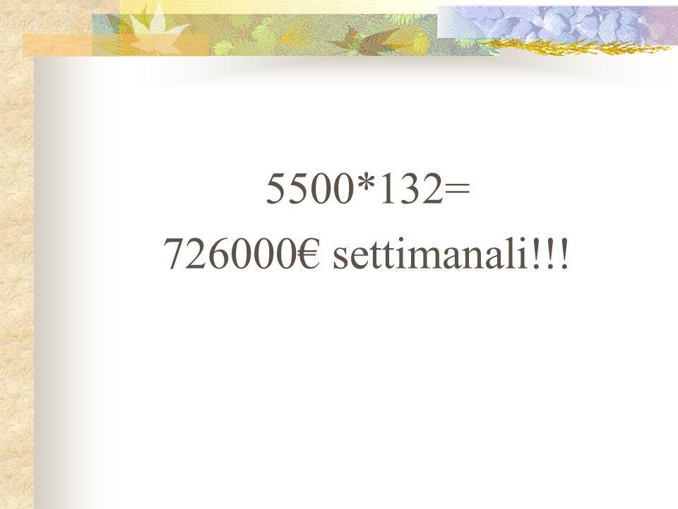 5500*132= 726000 settimanali!!!