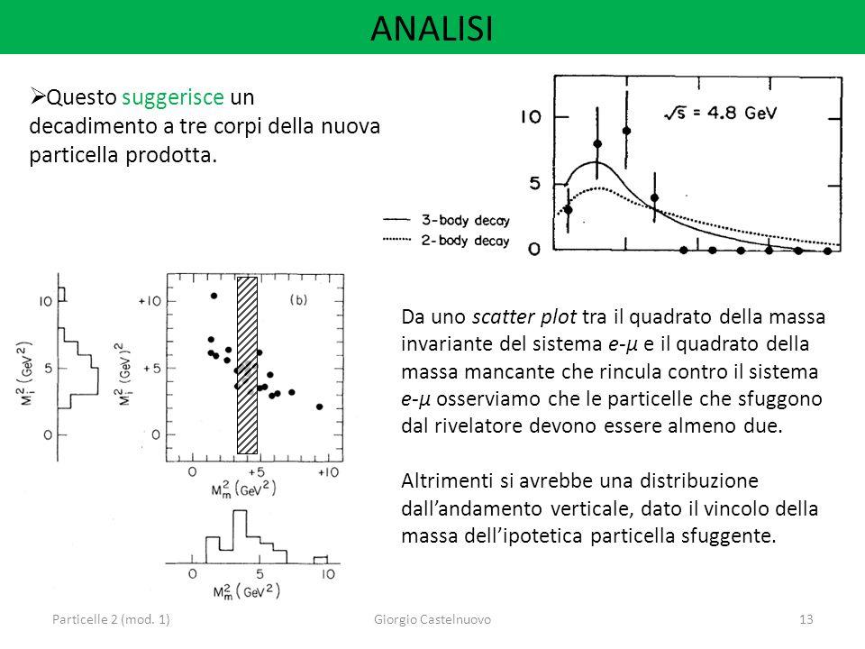 Particelle 2 (mod. 1)Giorgio Castelnuovo13 Questo suggerisce un decadimento a tre corpi della nuova particella prodotta. ANALISI Da uno scatter plot t