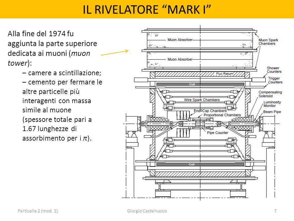 IL RIVELATORE MARK I Particelle 2 (mod. 1)Giorgio Castelnuovo7 Alla fine del 1974 fu aggiunta la parte superiore dedicata ai muoni (muon tower): – cam