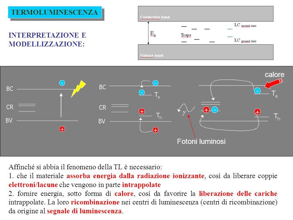 OSL – Luminescenza Stimolata Otticamente Una misura OSL viene in genere condotta illuminando il campione con luce di opportuna lunghezza donda, e registrando nel contempo il segnale di luminescenza emesso dal campione a lunghezze donda inferiori (fotoni quindi di energia maggiore).