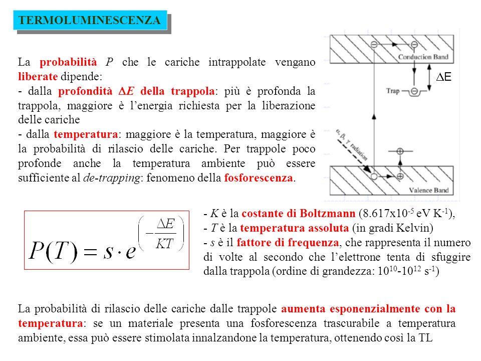 TERMOLUMINESCENZA Il primo e più semplice modello per descrivere la fosforescenza e la TL è dovuto a Randall e Wilkins (1945) che considerano lesistenza di una sola trappola.