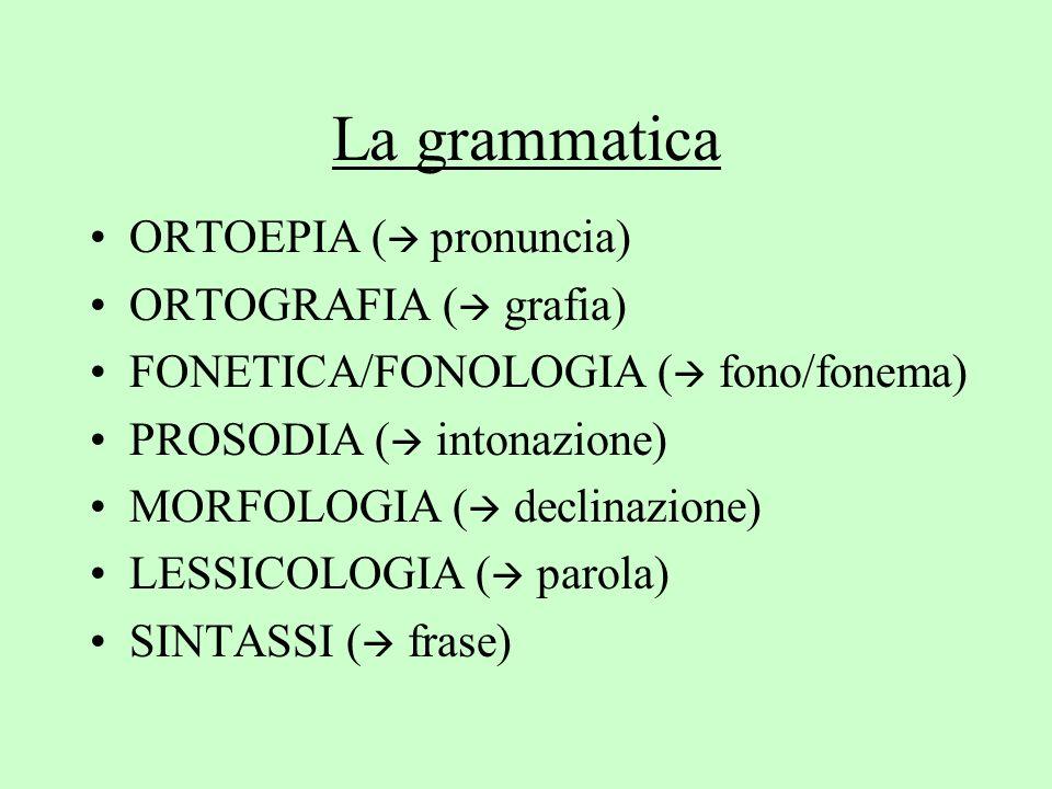 La grammatica ORTOEPIA ( pronuncia) ORTOGRAFIA ( grafia) FONETICA/FONOLOGIA ( fono/fonema) PROSODIA ( intonazione) MORFOLOGIA ( declinazione) LESSICOL