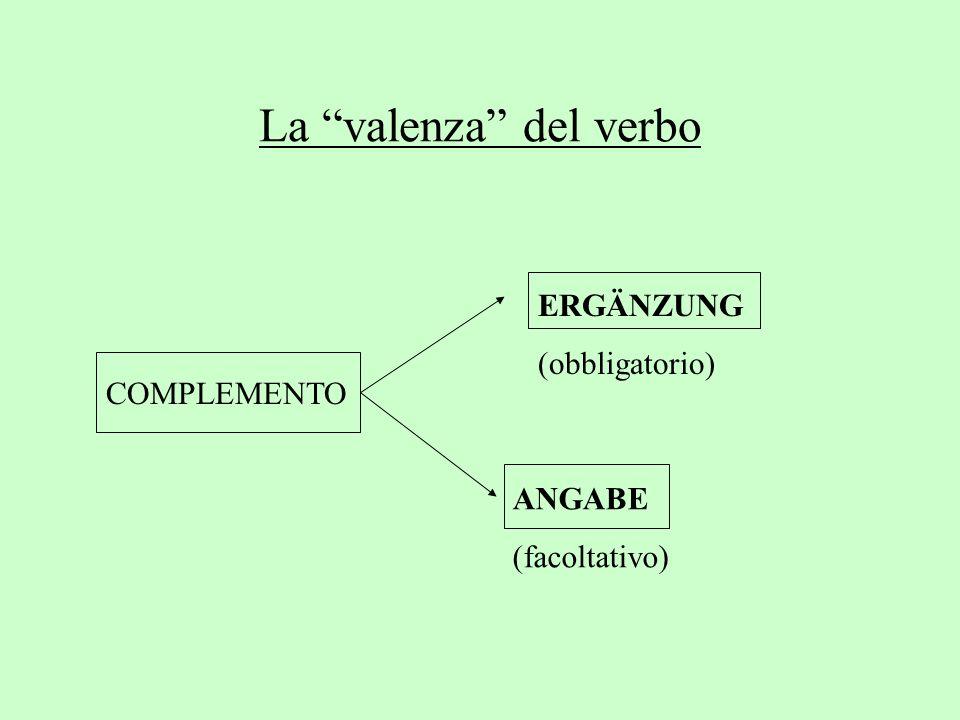 La valenza del verbo COMPLEMENTO ERGÄNZUNG (obbligatorio) ANGABE (facoltativo)