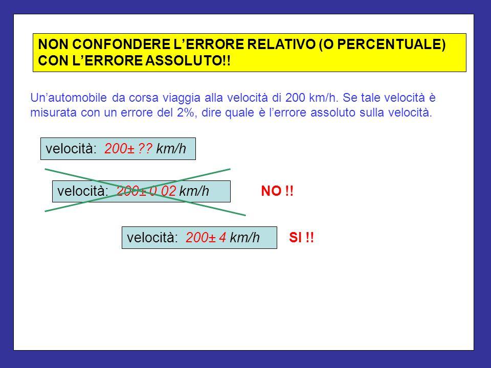 NON CONFONDERE LERRORE RELATIVO (O PERCENTUALE) CON LERRORE ASSOLUTO!! Unautomobile da corsa viaggia alla velocità di 200 km/h. Se tale velocità è mis