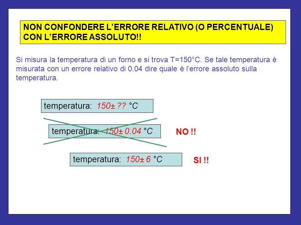 NON CONFONDERE LERRORE RELATIVO (O PERCENTUALE) CON LERRORE ASSOLUTO!! Si misura la temperatura di un forno e si trova T=150°C. Se tale temperatura è