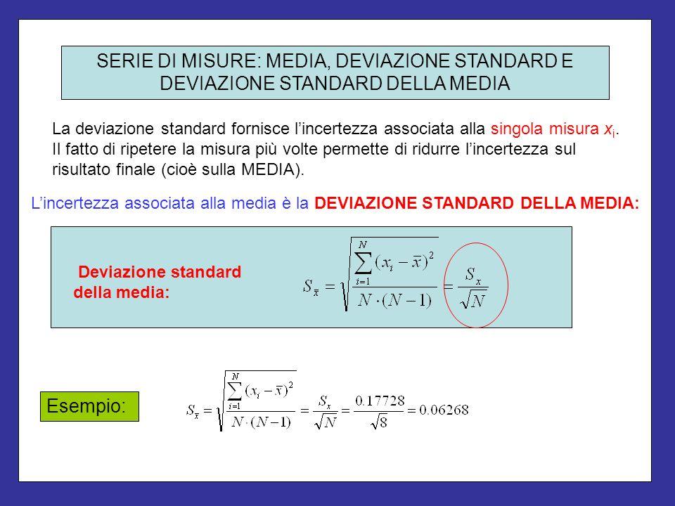 SERIE DI MISURE: MEDIA, DEVIAZIONE STANDARD E DEVIAZIONE STANDARD DELLA MEDIA Deviazione standard della media: La deviazione standard fornisce lincert