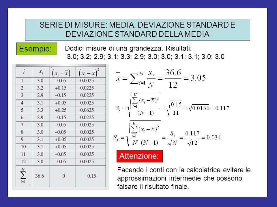 SERIE DI MISURE: MEDIA, DEVIAZIONE STANDARD E DEVIAZIONE STANDARD DELLA MEDIA Esempio: Dodici misure di una grandezza. Risultati: 3.0; 3.2; 2.9; 3.1;