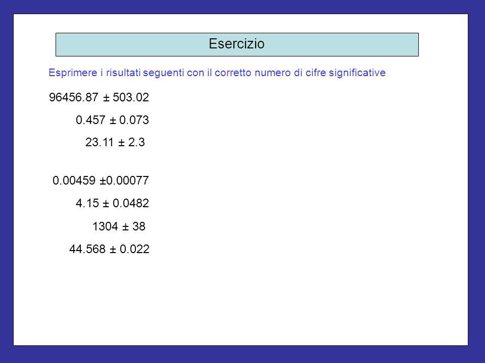 96456.87 ± 503.02 0.457 ± 0.073 23.11 ± 2.3 0.00459 ±0.00077 4.15 ± 0.0482 1304 ± 38 44.568 ± 0.022 Esercizio Esprimere i risultati seguenti con il co