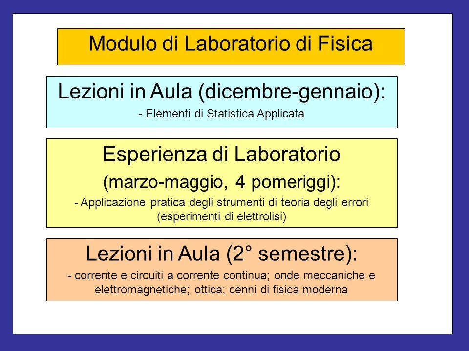 Modulo di Laboratorio di Fisica Lezioni in Aula (dicembre-gennaio): - Elementi di Statistica Applicata Esperienza di Laboratorio (marzo-maggio, 4 pome