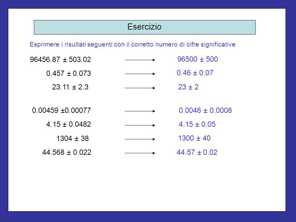 96456.87 ± 503.02 96500 ± 500 0.457 ± 0.073 0.46 ± 0.07 23.11 ± 2.3 23 ± 2 0.00459 ±0.000770.0046 ± 0.0008 4.15 ± 0.04824.15 ± 0.05 1304 ± 38 1300 ± 4