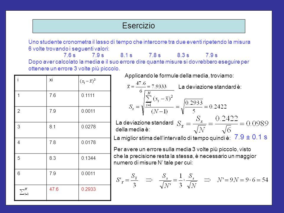 Esercizio Uno studente cronometra il lasso di tempo che intercorre tra due eventi ripetendo la misura 6 volte trovando i seguenti valori: 7.6 s7.9 s8.
