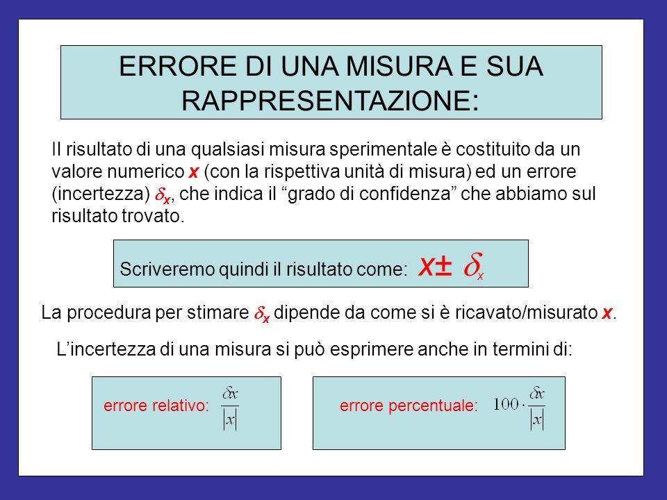 ERRORE DI UNA MISURA E SUA RAPPRESENTAZIONE : Diametro di una cellula: (15±3) m Errore relativo: 3/15 =0.2 (senza unità di misura) Errore percentuale: 100 * 3/15= 20% (senza unità di misura) Esempi: Temperatura corporea: (36.4±0.4) °C Errore relativo: 0.4/36.4 0.01 (senza unità di misura) Errore percentuale: 100 * 0.4/36.4 1% (senza unità di misura) Massa di una sfera: (400±4) g Errore relativo: Errore percentuale: 4/400=0.01 1%