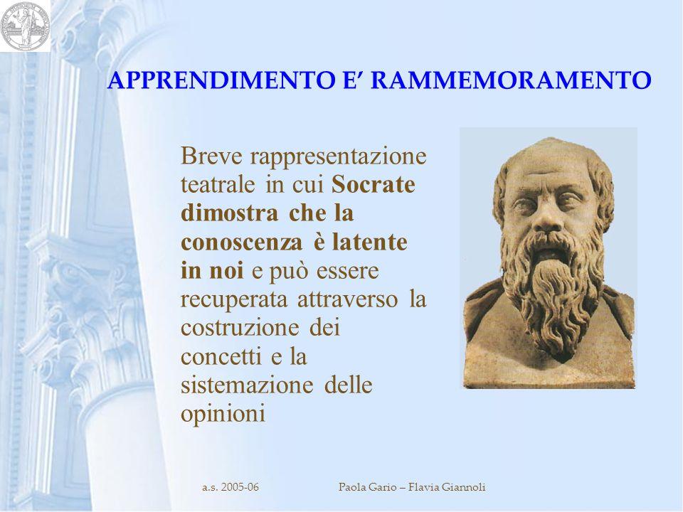 a.s. 2005-06Paola Gario – Flavia Giannoli APPRENDIMENTO E RAMMEMORAMENTO Breve rappresentazione teatrale in cui Socrate dimostra che la conoscenza è l