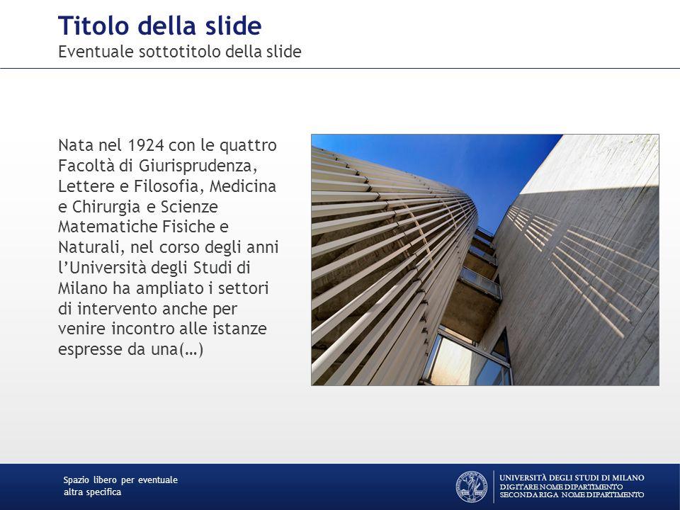 Didascalia del grafico a lato/ piccolo testo descrittivo Titolo della slide Eventuale sottotitolo della slide Spazio libero per eventuale altra specifica DIGITARE NOME DIPARTIMENTO SECONDA RIGA NOME DIPARTIMENTO