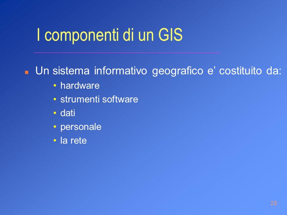 25 I componenti di un GIS n Un sistema informativo geografico e costituito da: hardware strumenti software dati personale la rete