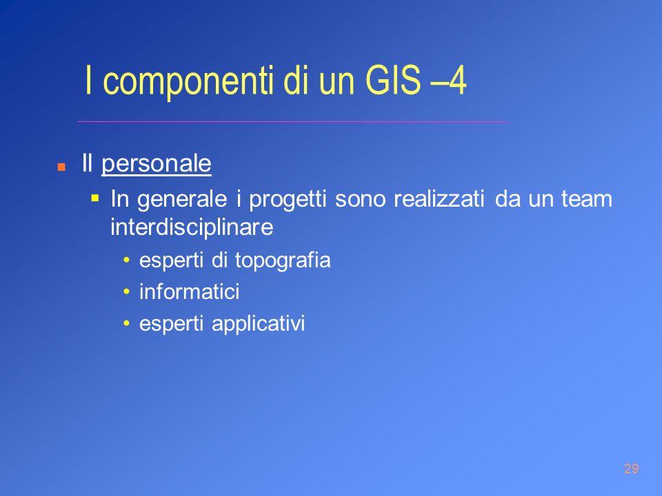 29 I componenti di un GIS –4 n Il personale In generale i progetti sono realizzati da un team interdisciplinare esperti di topografia informatici espe