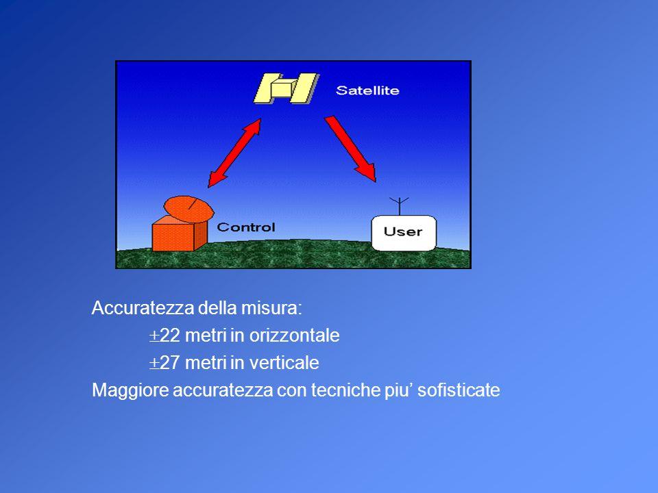 Accuratezza della misura: 22 metri in orizzontale 27 metri in verticale Maggiore accuratezza con tecniche piu sofisticate