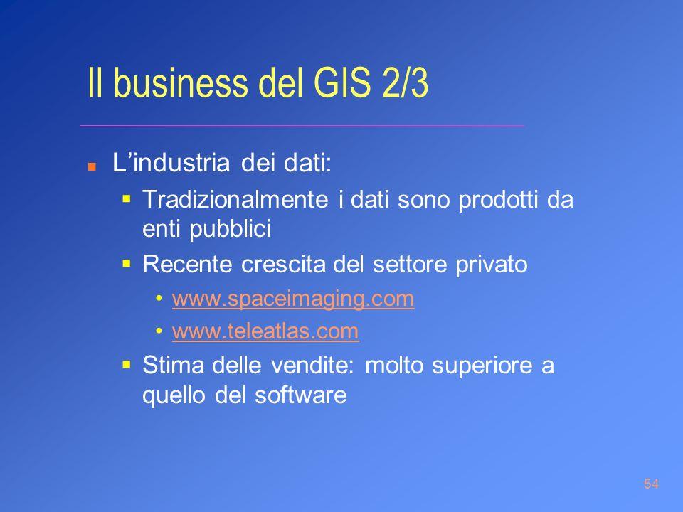 54 Il business del GIS 2/3 n Lindustria dei dati: Tradizionalmente i dati sono prodotti da enti pubblici Recente crescita del settore privato www.spac
