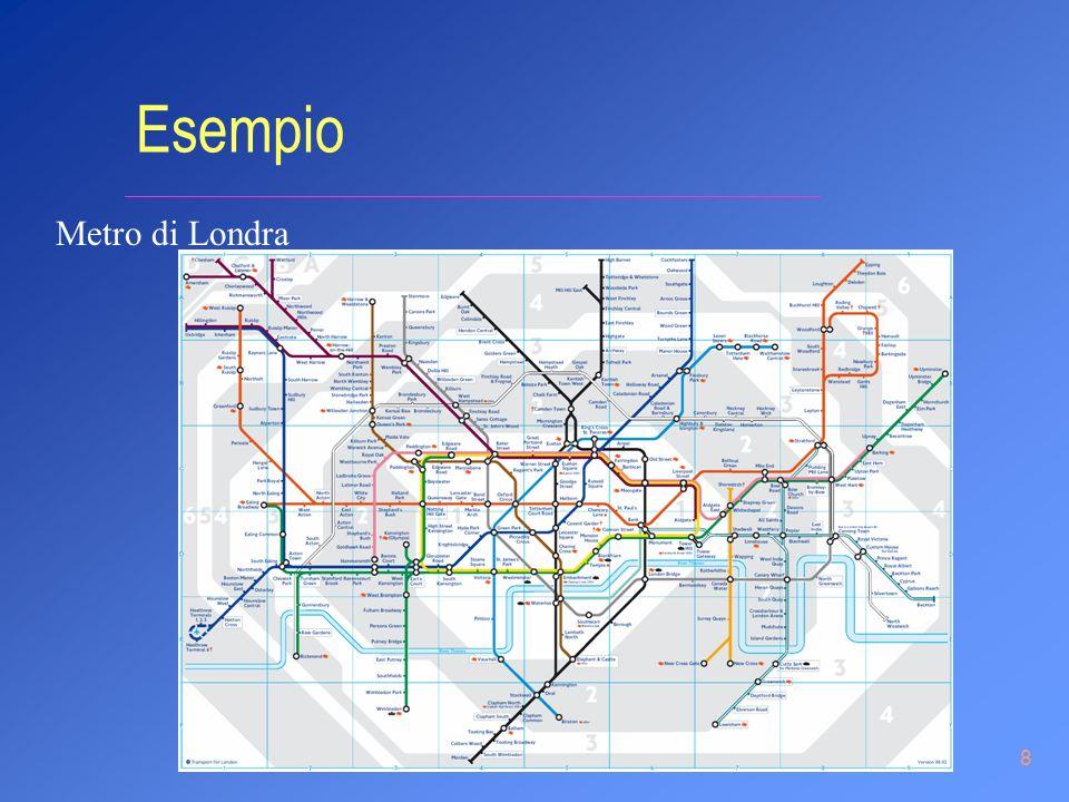 8 Esempio Metro di Londra